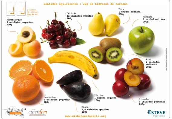 Una app per a diab tics nutresalut - Alimentos que no debe comer un diabetico ...