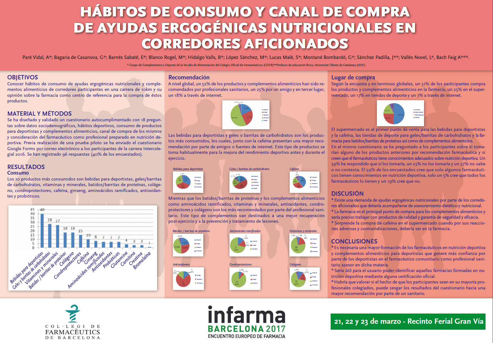 Infarma poster